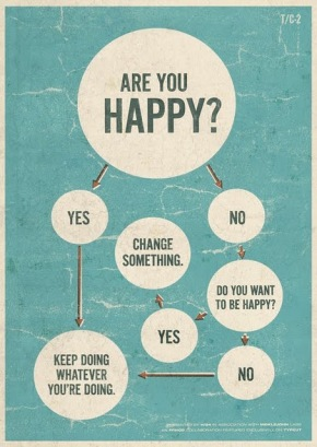 What Would Happiness Do?